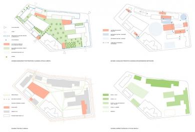 Architektonická studie FaVU a FA VUT - Analýzy situace - foto: © fam architekti, 2007