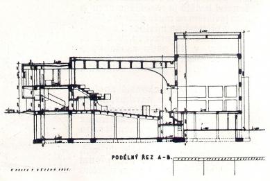 Divadlo v Ústí nad Orlicí - Podélný řez - foto: archiv redakce