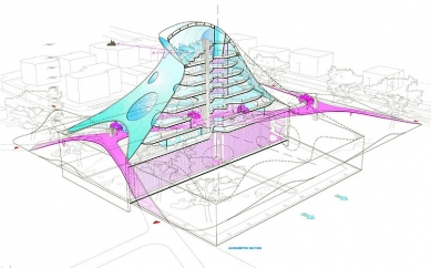 Vítězný návrh na stavbu Národní knihovny v Praze - foto: Future Systems