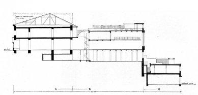 Přestavba velkoobchodu Pavla Gellnera - Řez - foto: archiv redakce