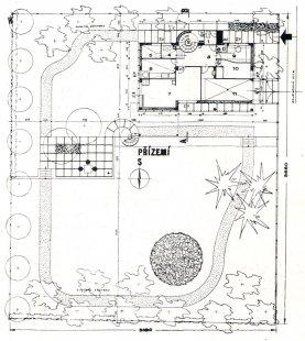 Rodinný dům v Českých Budějovicích  - Situace - foto: archiv redakce