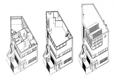 Maison et atelier Ozenfant - Axonometrie ateliéru