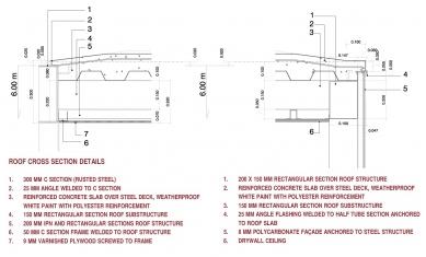 Casa X - Detail - řez střechou - foto: © arquitectura x