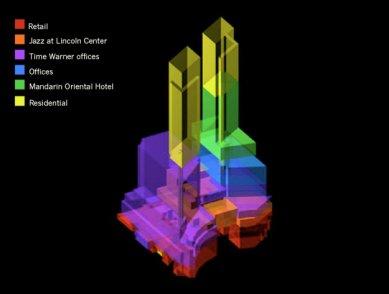 Time Warner Center  - Funkční využití - foto: © SOM