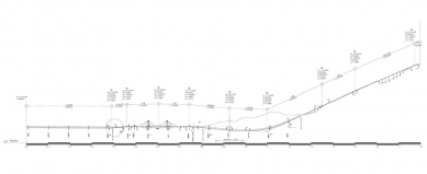 Pozemní lanová dráha Nordpark - Situace - řez