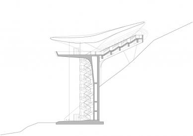 Pozemní lanová dráha Nordpark - Alpenzoo Station (3. stanice), podélný řez