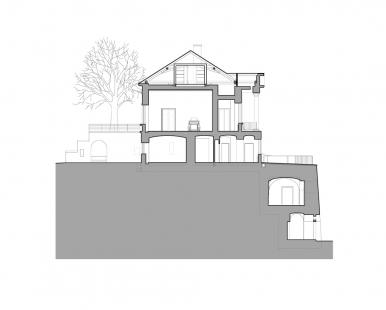 Rekonstrukce Richterovy vily - Řez