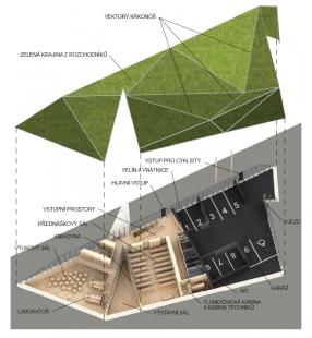 Krkonošské centrum environmentálního vzdělávání (KCEV) - Schema budovy - foto: © Petr Hájek Architekti