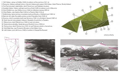 Krkonošské centrum environmentálního vzdělávání (KCEV) - Schema rozmístění jednotlivých vektorů na budově - foto: © Petr Hájek Architekti