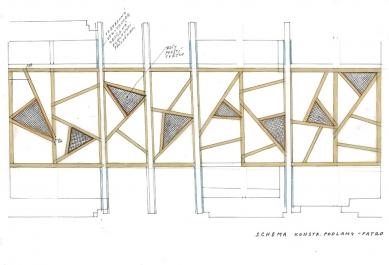 Galerie Svatoš v Kostelci nad Černými lesy - Schema konstrukce podlahy v podkroví
