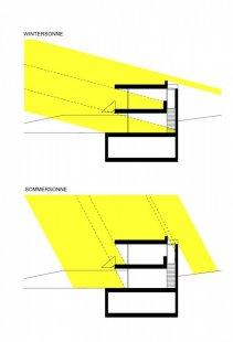 Skládaný dům - foto: x architekten