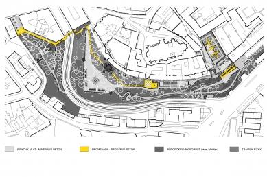 Revitalizace městského parku Studánka - Situace
