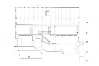Rekonstrukce a úprava měšťanského domu - Řez podélný