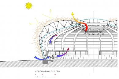 Farma Čapí hnízdo - Ventilační systém - foto: SGL Projekt