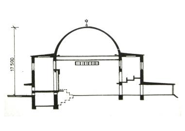 Neologická synagóga - Řez