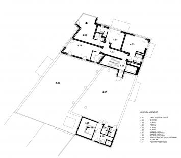 Fabrika hotel - 4NP
