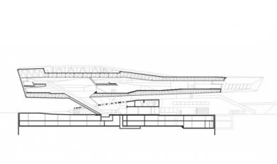 Porsche Museum - Podélný řez - foto: Delugan Meissl Associated Architects