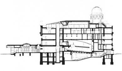 Palác Urania - Podélný řez - foto: archiv redakce