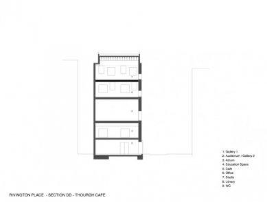 Rivington Place - Příčný řez - foto: Adjaye Associates