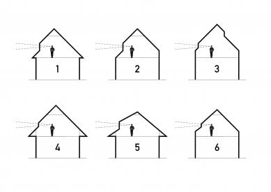 Rodinný dům v CHKO - Vývoj tvaru střechy - foto: VLADIMÍR BALDA architekt