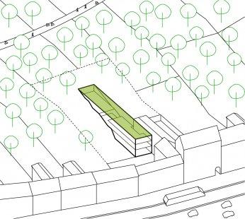 Otevřená zahrada a poradenské centrum NNO - Schéma konceptu - foto: Projektil architekti