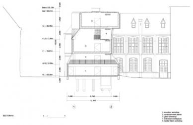 Umělecká škola Sint-Lucas - Příčný řez - foto: Xaveer de Geyter Architects