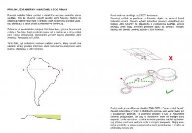 Pavilon Amazonie - Koncepce - foto: QARTA ARCHITEKTURA s.r.o.