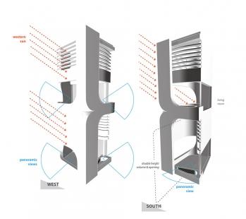 Ardmore Residence - Diagram - prostory s dvojitou výškou