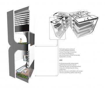 Ardmore Residence - Prostory s dvojitou výškou
