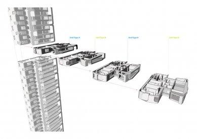 Ardmore Residence - Věž - typologie bydlení