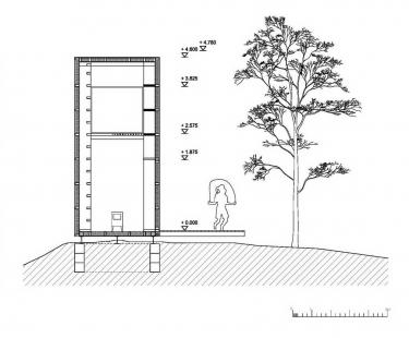 Knihovna v zahradě - Řez - foto: mjölk architekti