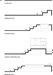 Level Apartment - Detail - foto: OFIS Arhitekti