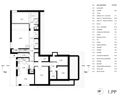 Dům Lazy III. - 1PP