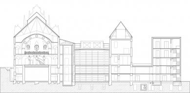 Oblastní galerie v Liberci - Řez - foto: SIAL architekti a inženýři
