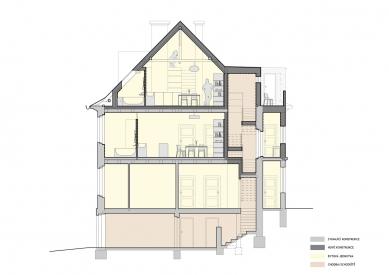 Rekonstrukce rodinného domu Lerchova  - Řez A-A' - foto: studio AEIOU