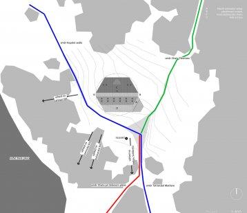 Nová Kežmarská chata - vítězný návrh - Situace