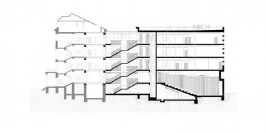 Výzkumně vzdělávací areál Pdf UP v Olomouci - Řez A