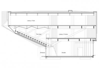 Culture Yard - Příčný řez - foto: AART Architects