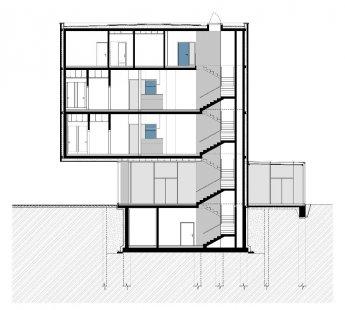 Přístavba laboratoří a počítačového centra CzechGlobe - Řez A