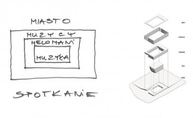 Národní filharmonický orchestr Polského rozhlasu - Diagram - foto: Konior studio