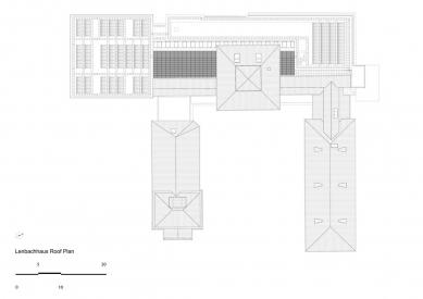 Lenbachhaus  - Výkres střechy - foto: Foster + Partners