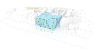 Multifunkční budova Le Toison d'Or
