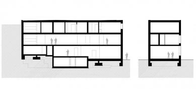 Dům na nároží - Řezy