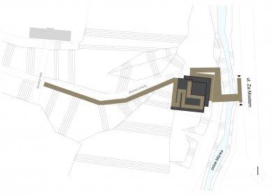 Archeopark Chotěbuz – vstupní objekt - Situace