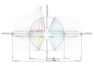 Singapore University of Technology and Design - programatic gradient