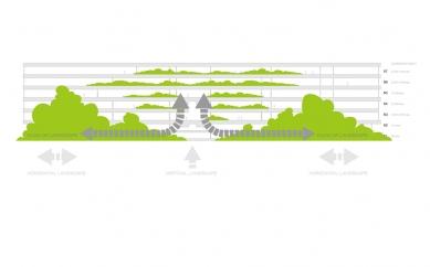Singapore University of Technology and Design - vertikální krajina / vertical landscape
