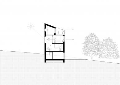 Rodinný dům Čižice - Řez - foto: Zábran Nová architekti