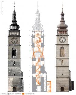 Rekonstrukce Bílé věže v Hradci Králové - Jižní pohled před a porekonstrukci - foto: achitekti chmelík & partneři
