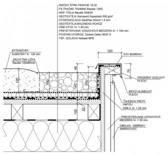 Rodinný dom Konská - Detail střechy - foto: MV architektúra