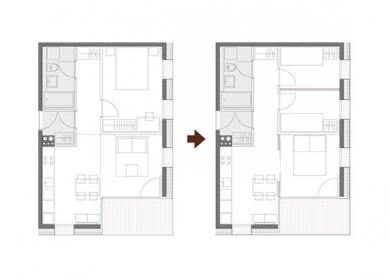 Housing Polje III - foto: bevk perović arhitekti
